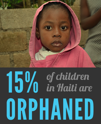15% of children in Haiti are orphaned